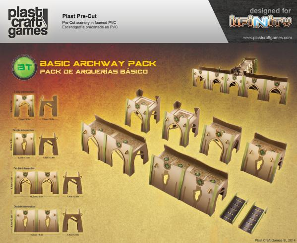 Infinity Terrain: Basic Archway Pack