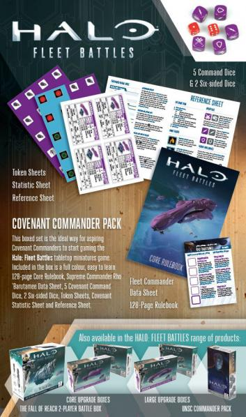 HALO Fleet Battles: (Covenant) Commander Pack