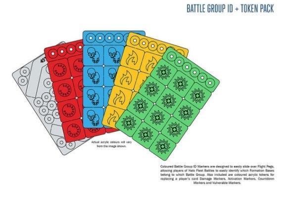 Battle Group ID & Token Pack