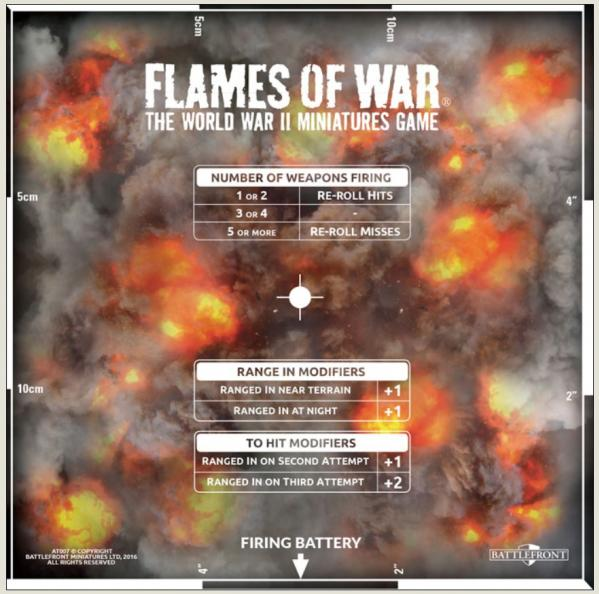 Flames of War: Artillery Template (4th ed)