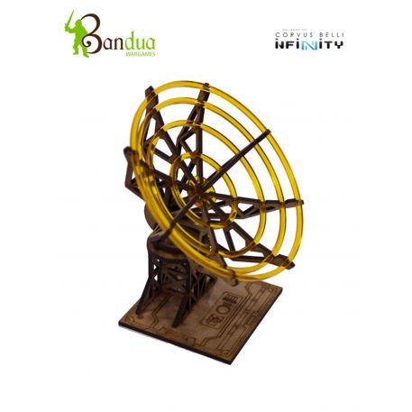 Infinity: (Terain) RDS Radar