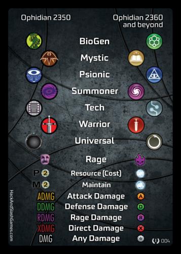 Ophidian 2360: War Machine v. Bio-Hazard