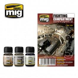 AMMO: Weathering - Fighting Compartment Set