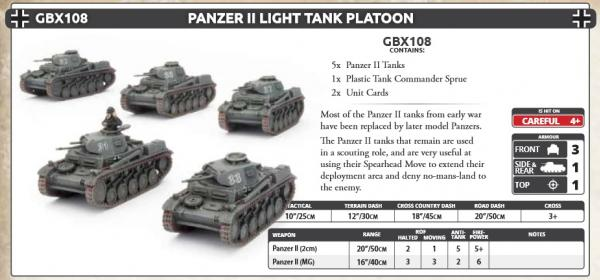 Flames Of War (WWII): (Iron Cross) Panzer II Light Tank Platoon (Plastic)