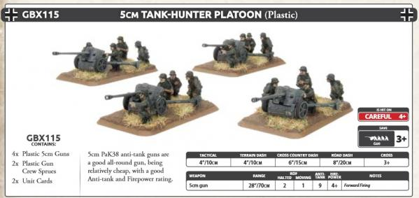 Flames Of War (WWII): (Iron Cross) 5cm Tank-hunter Platoon (Plastic)