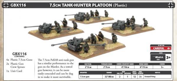 Flames Of War (WWII): (Iron Cross) 7.5cm Tank-hunter Platoon (Plastic)