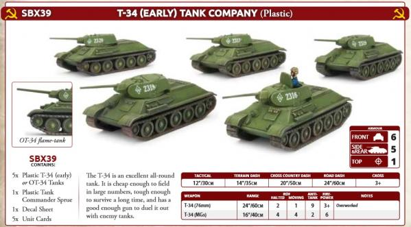 Flames Of War (WWII): (Soviet) T-34 (Early) Tank Company (Plastic)