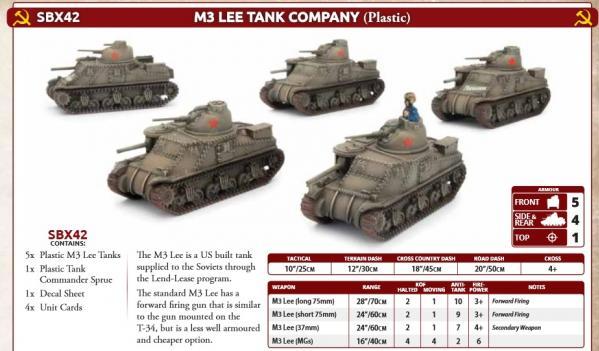 Flames Of War (WWII): (Soviet) M3 Lee Tank Company (Plastic)