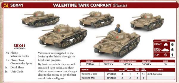 Flames Of War (WWII): (Soviet) Valentine Tank Company (Plastic)