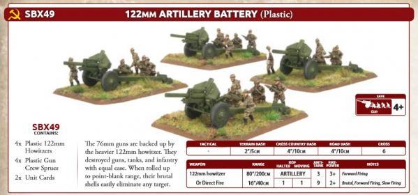 Flames Of War (WWII): (Soviet)  122mm Artillery Battery (Plastic)