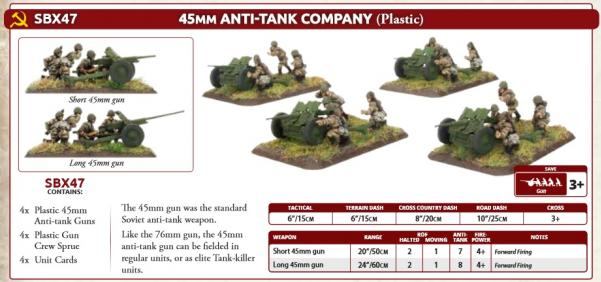 Flames Of War (WWII): (Soviet) 45mm Anti-Tank Company (Plastic)