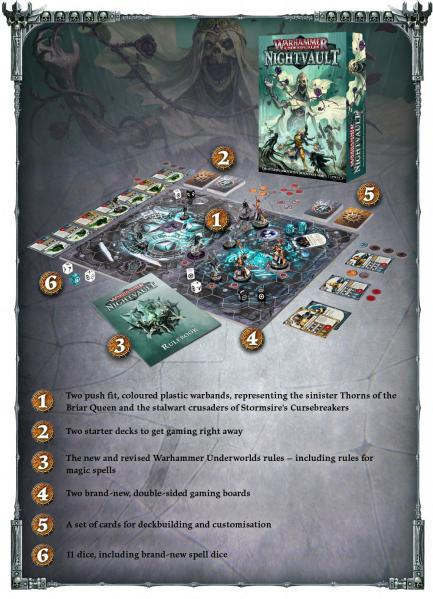 Warhammer Underworlds: Nightvault Expansion