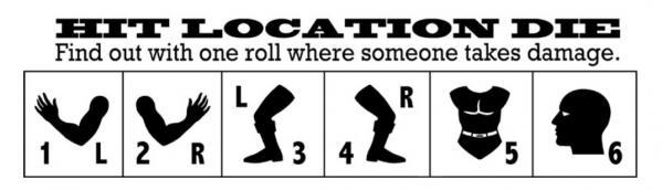 RPG Dice: Hit Location Dice (1 die)