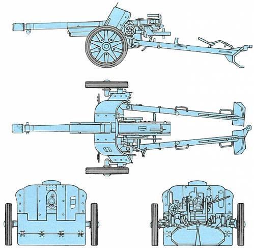 Italian 75/39 Anti-tank Gun – Winter Uniform