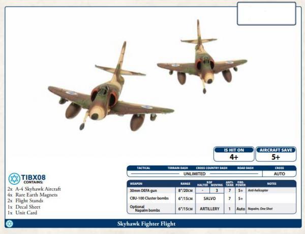 Flames of War: Team Yankee - Skyhawk Fighter Flight (x2)