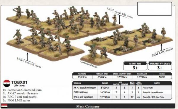 Flames of War: Team Yankee - Mech Company (x55 figures)