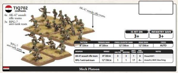 Flames of War: Team Yankee - Mech Platoon (x22 figures)
