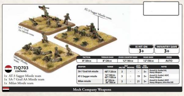 Flames of War: Team Yankee - Mech Weapons Platoon (x14 figures)