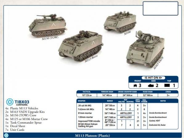 Flames of War: Team Yankee - M113 Platoon (x4)