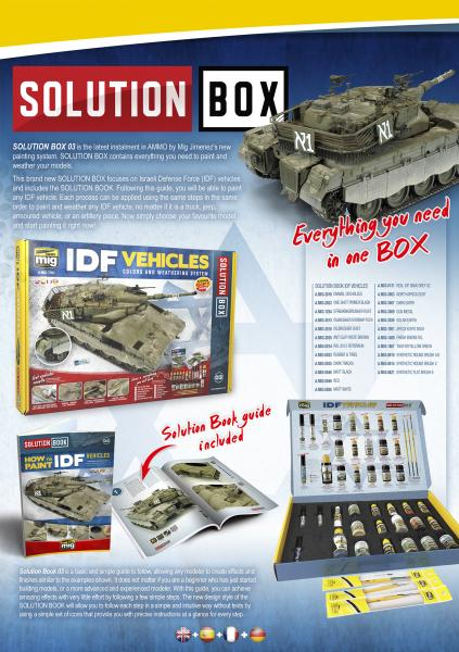 AMMO: IDF Vehicles Solution Box