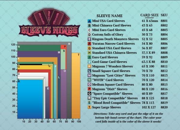 Sleeve Kings: Sleeve Finder Neoprene Playmat
