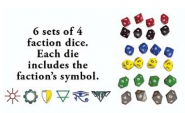For What Remains: Dice Expansion Pack