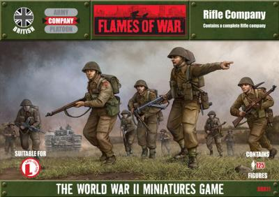 Flames Of War (WWII): (British) Rifle Company (Late)
