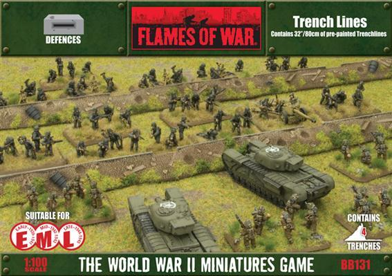 Battlefield in a Box: European Trench Lines