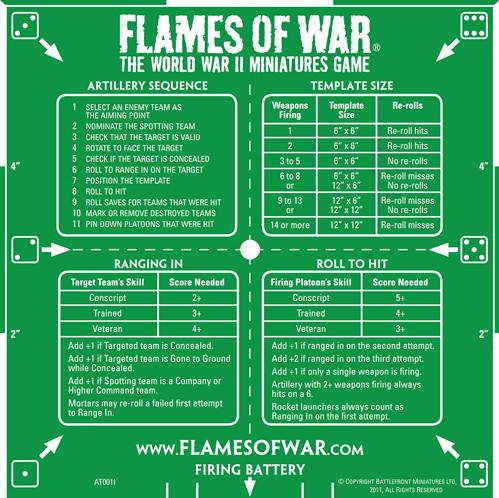 Flames of War: Green Artillery Template (Imperial)